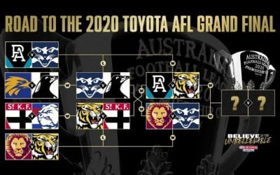 2020 AFL Preliminary Finals – Preview, Expert Betting Tips & Odds