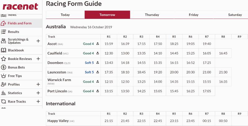 racenet form guide