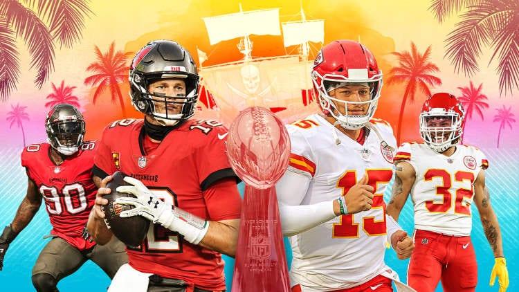 NFL Super Bowl LV – Tips, Predictions & Odds