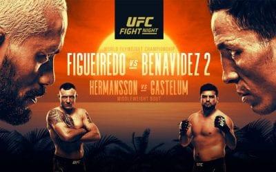 UFC Fight Night: Figueiredo vs. Benavidez 2 Predictions & Betting Tips